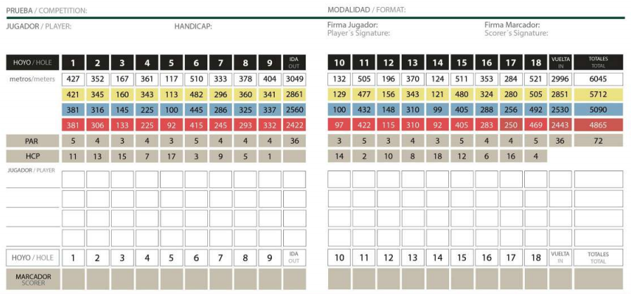 Alhaurin Golf Scorecard